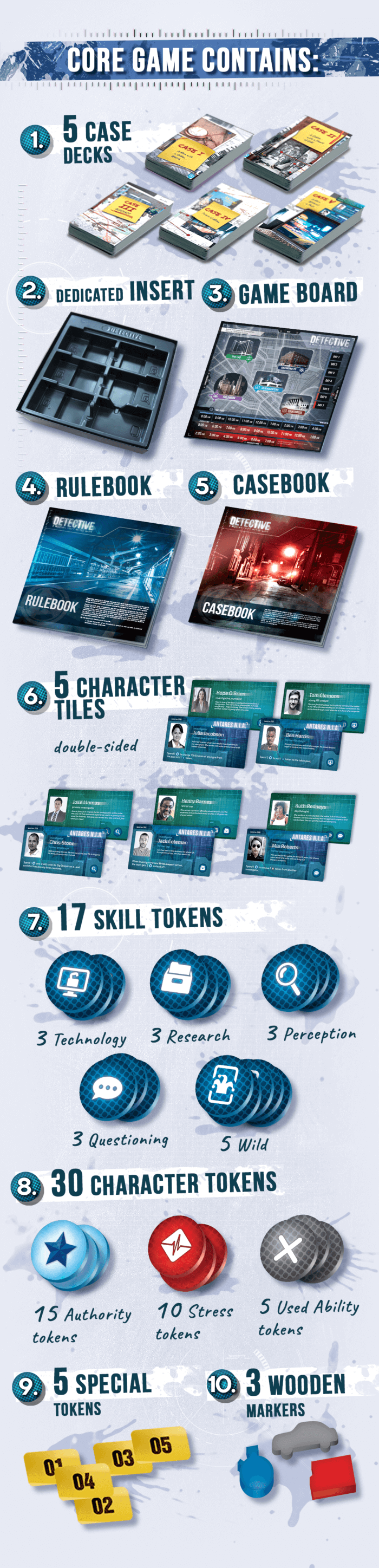 Detective: A Modern Crime Board Game Official Homepage